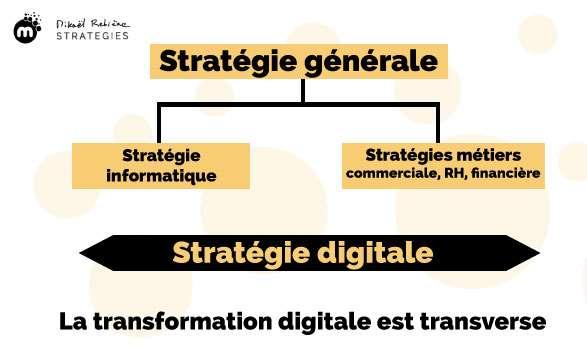 conseil en transformation digitale